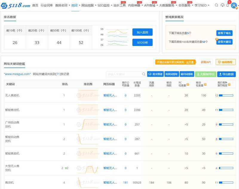 广州米歌信息技术有限公司